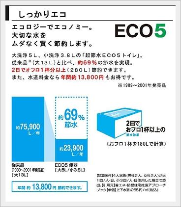 節水って、ECOなんです!