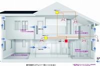 計画換気システムイメージ図