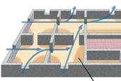 風窓から外気を取り入れる工法